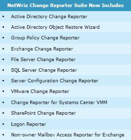 Change Reporter Suite