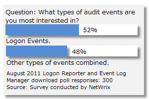 Event Log Manager and Auditing Logon Events