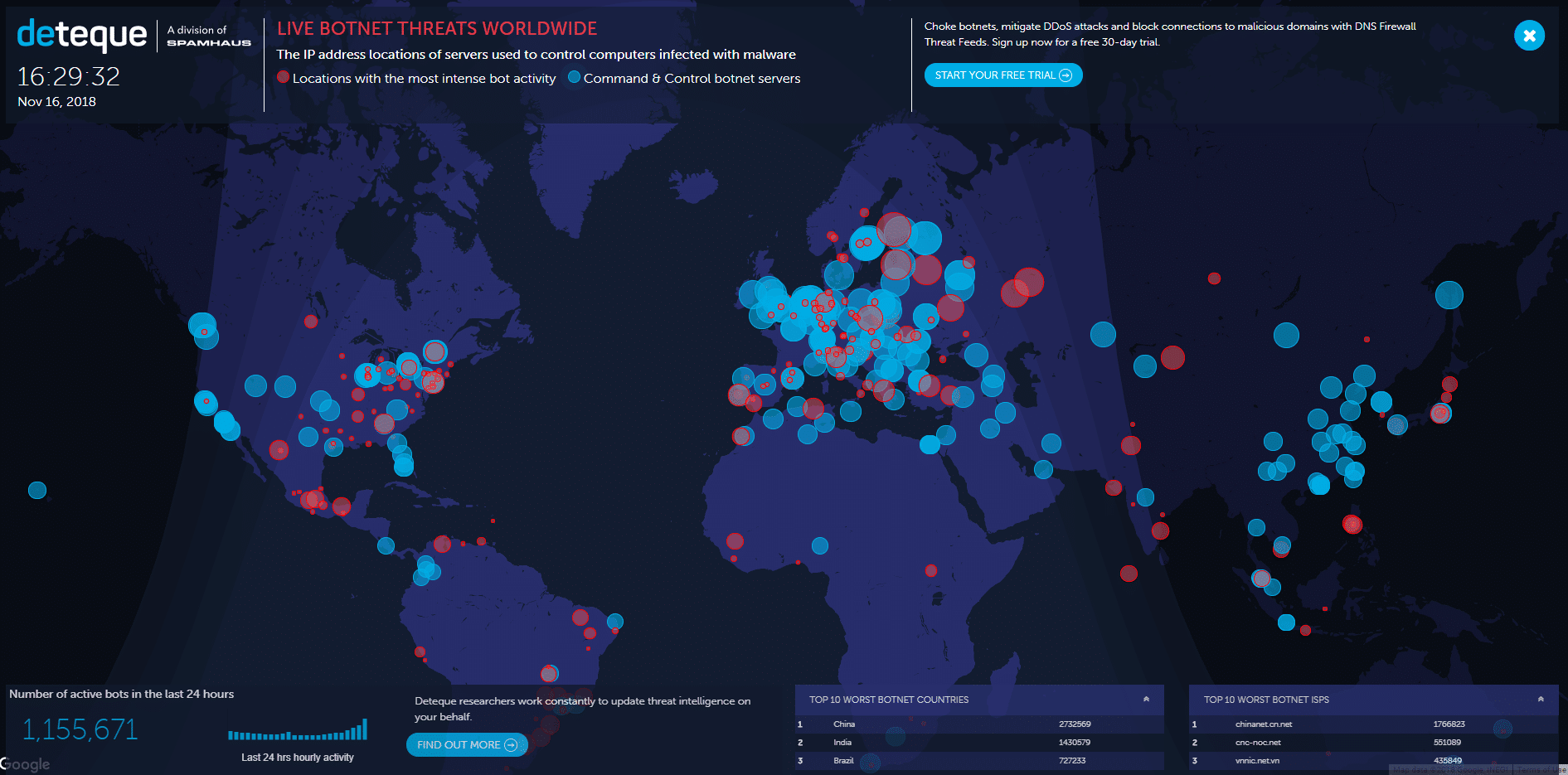 Cyber Attack Map by Deteque