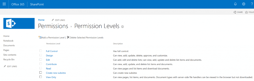 SharePoint Online Administration Viewing and Managing Permission Levels