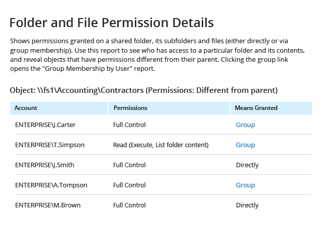 Paid NTFS Permissions Tools_Netwrix
