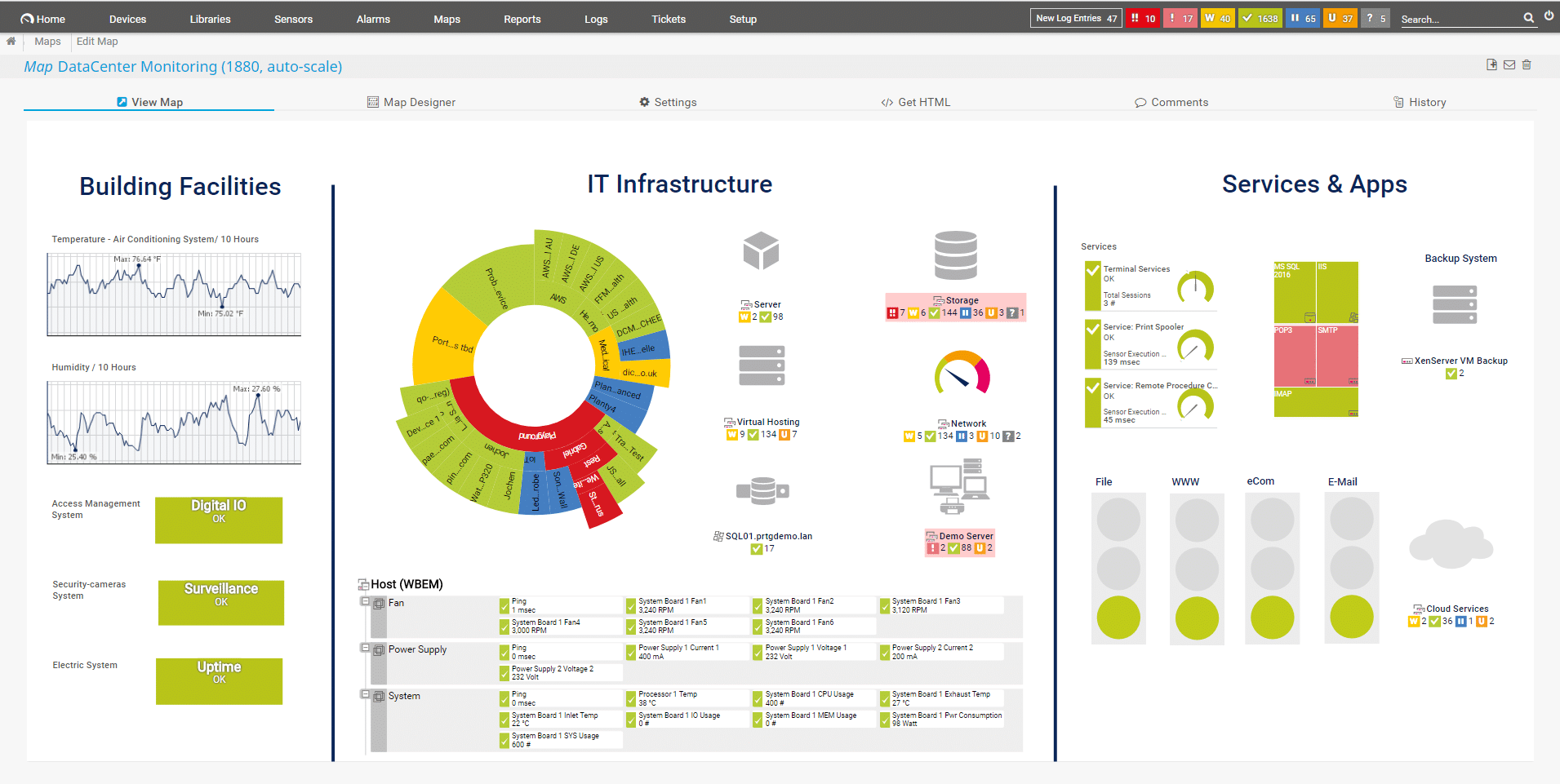 Windows server monitoring tools 1