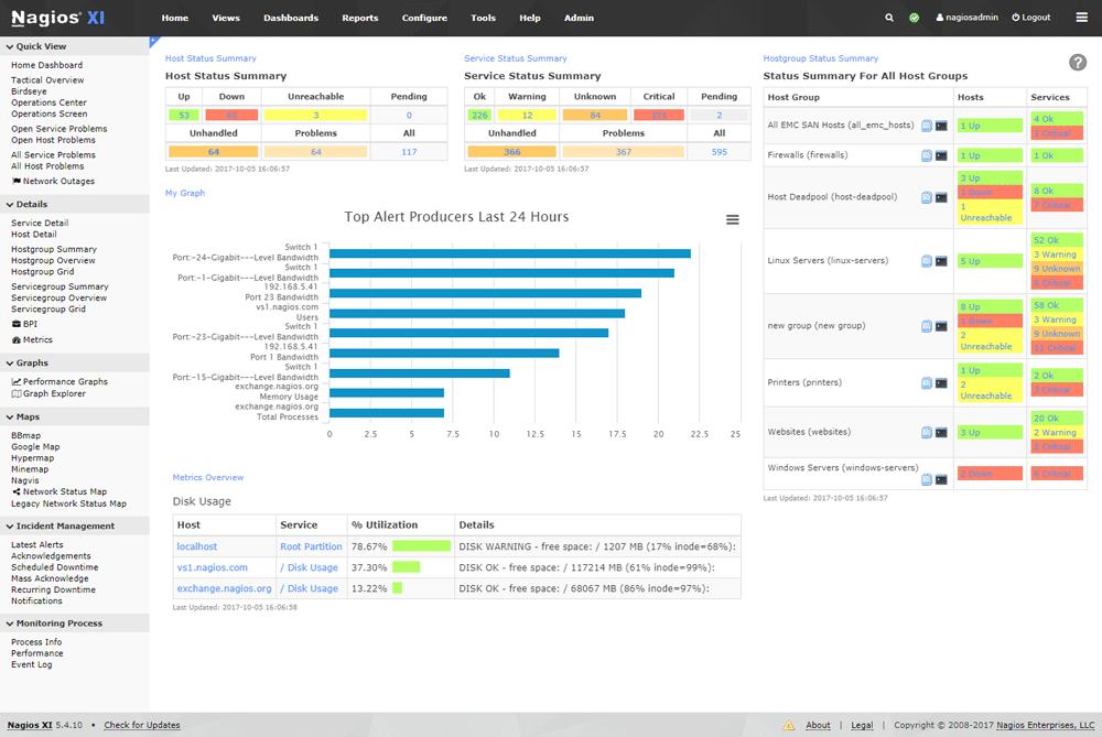 Windows server monitoring tools 10