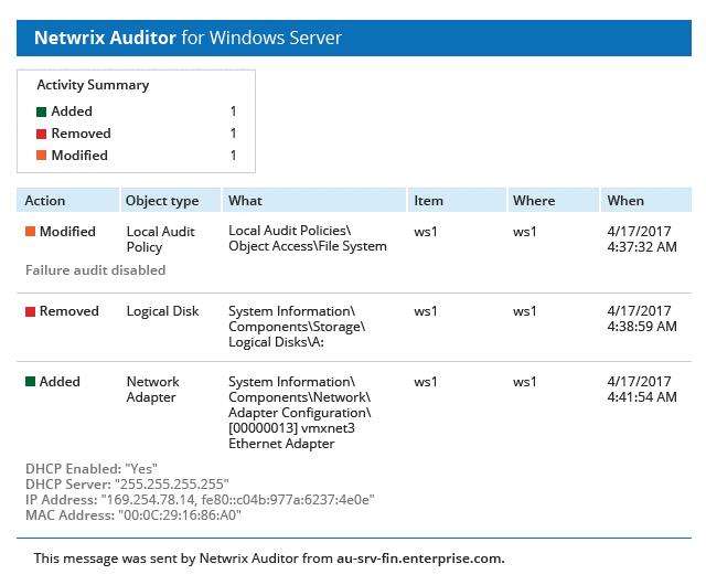 Windows server monitoring tools 11