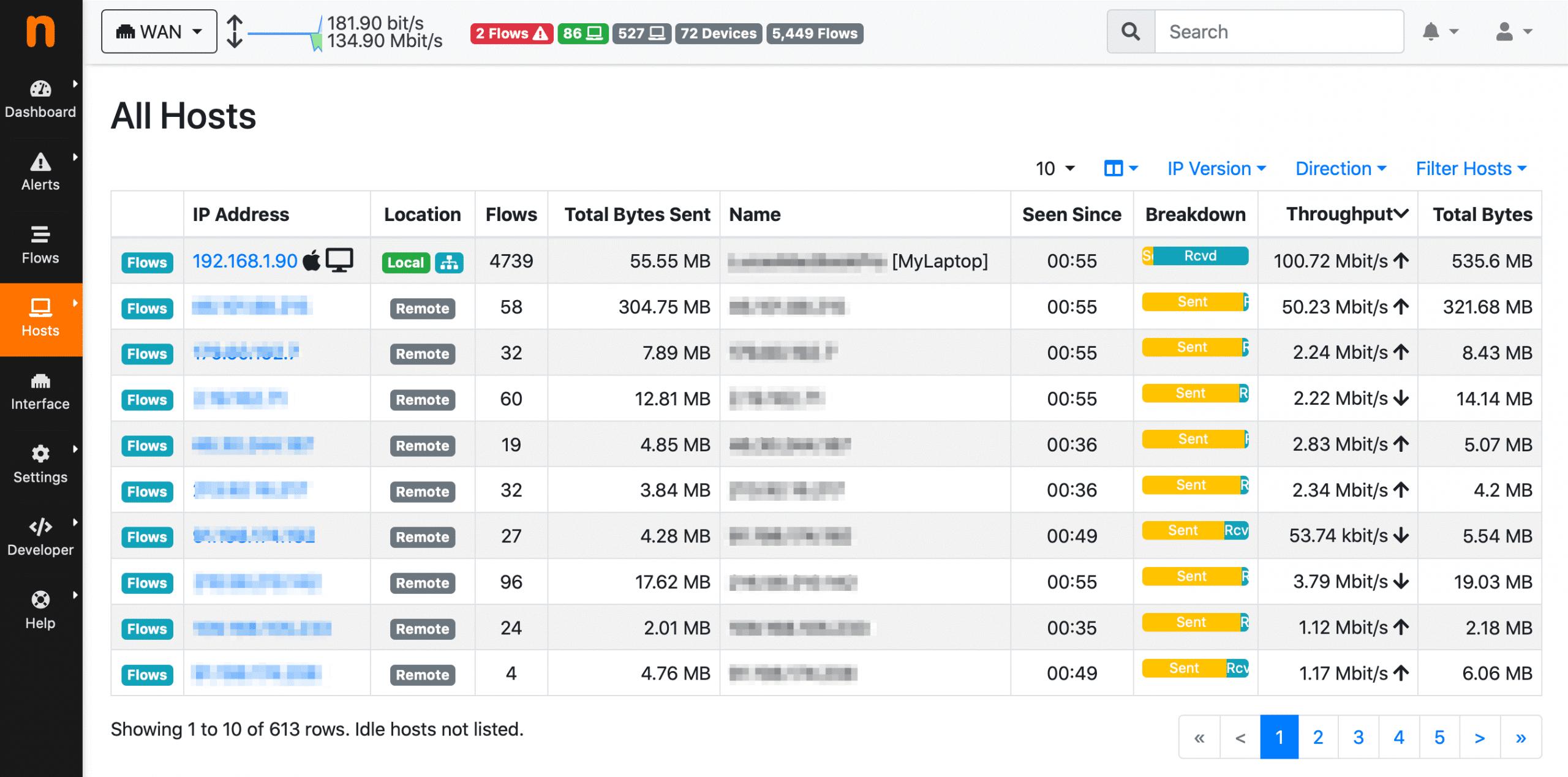 Windows server monitoring tools 12