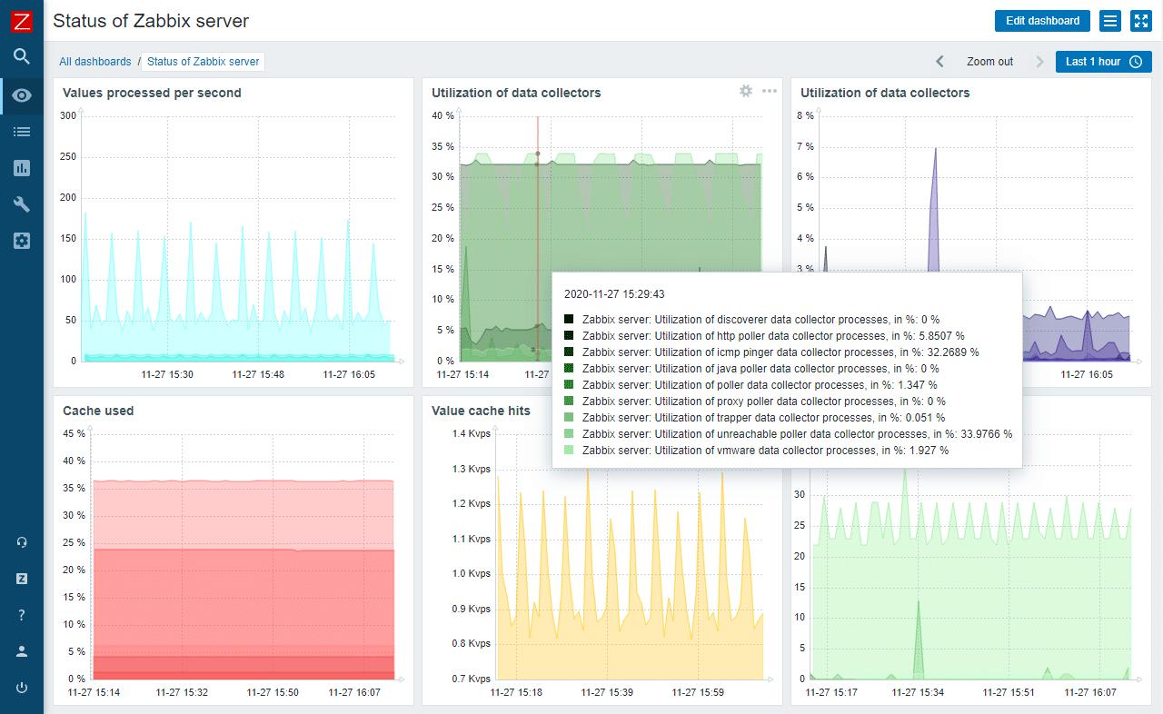 Windows server monitoring tools 15