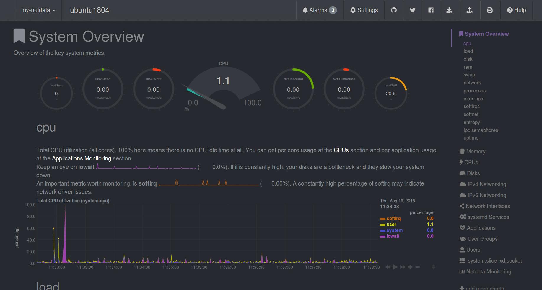 Windows server monitoring tools 16