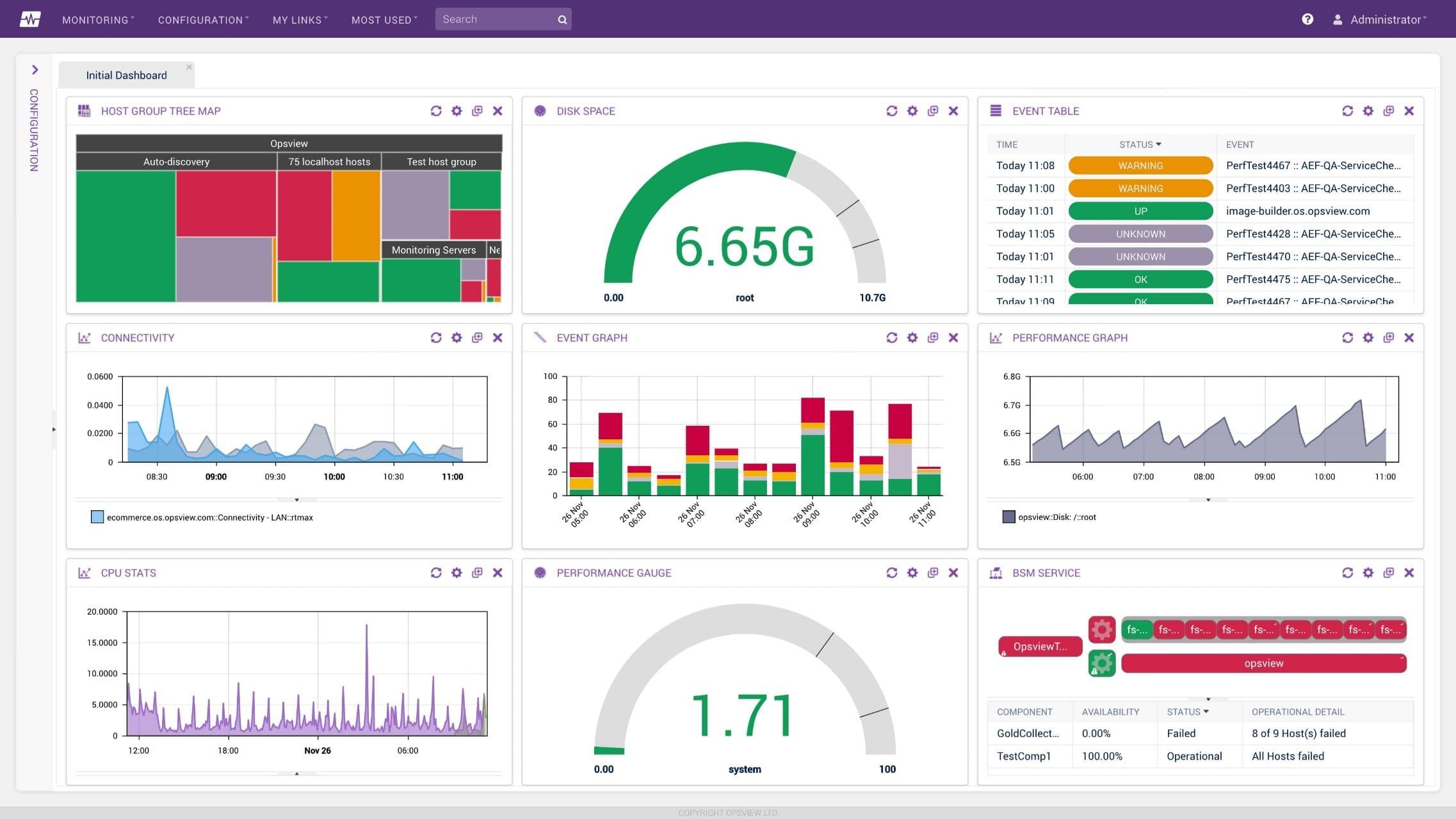 Windows server monitoring tools 7.png