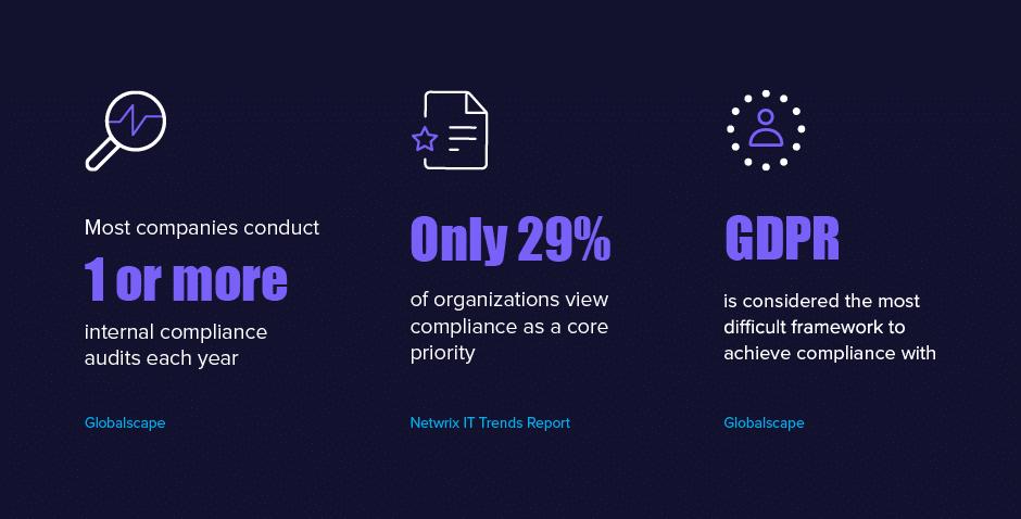 Compliance Landscape 1
